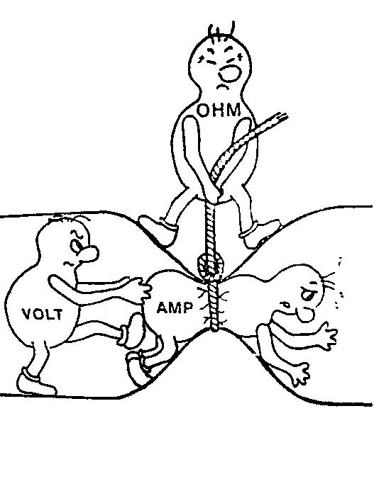 http://elektrotest.cz/files/images/elektro/ohmuv_zakon_pro_laiky.png