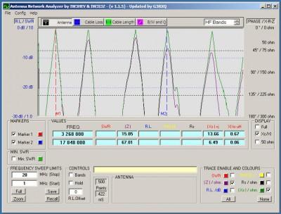 http://elektrotest.cz/files/images/ham/analyzer.jpg